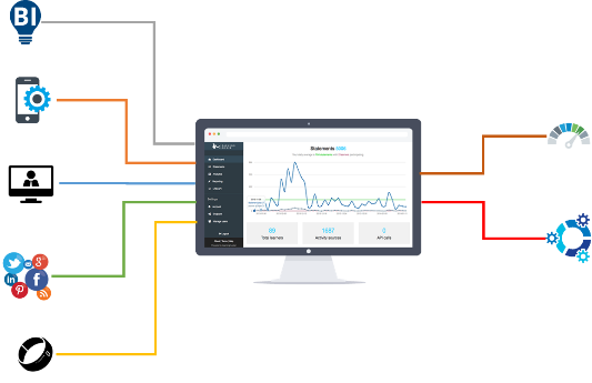 Learning Analytics, the next step with 'xAPI'